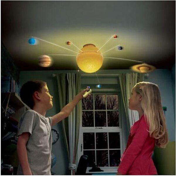 Naprendszer a szobámban - 2. Kép